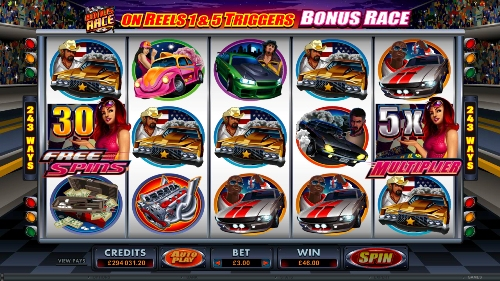 Racing for Pinks Video Slot